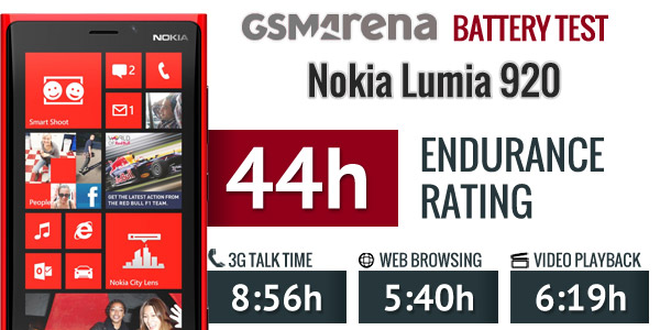 Nokia Lumia 920 goes through our battery tests, here's how ...