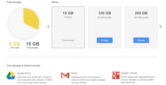 Google brings Gmail, Google Drive, and Google+ together into a 15GB shared pool of cloud storage