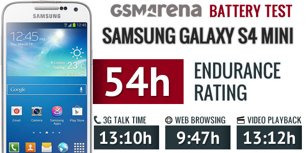Samsung Galaxy S4 mini battery life test is over, check ...