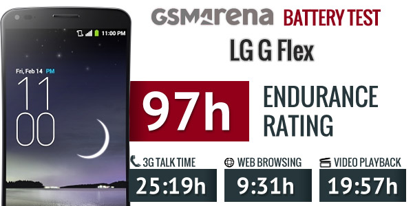 LG G Flex battery life test