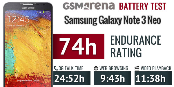 Samsung Galaxy Note 3 Neo battery life test