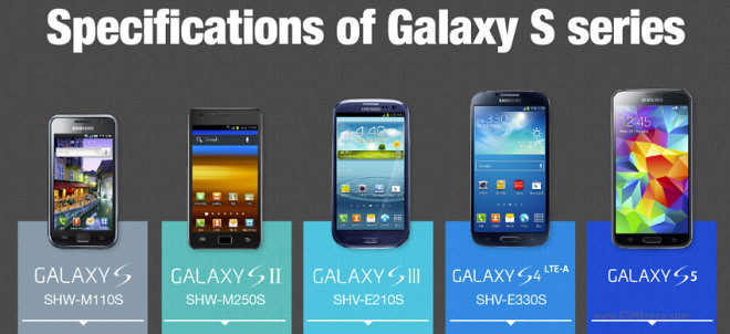 Samsung outs infographics on the latest products