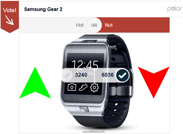 Weekend poll results: Smartwatches, winners and losers