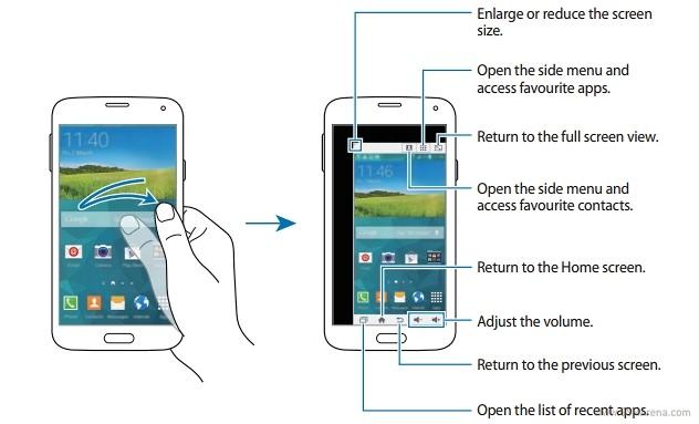 Samsung galaxy s5 instrukcija
