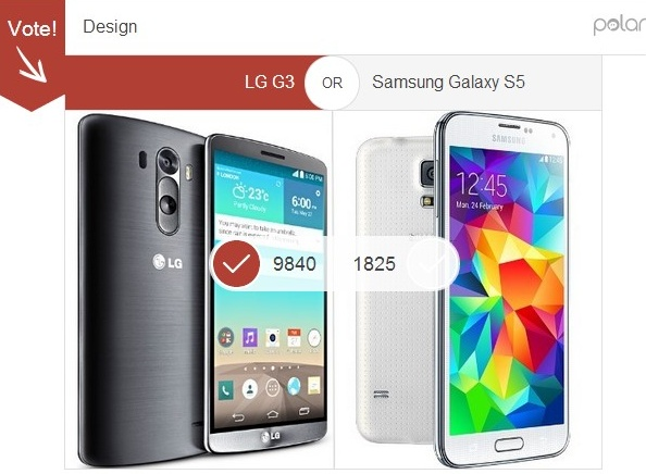 Weekly poll results: LG G3 bests the Samsung Galaxy S5