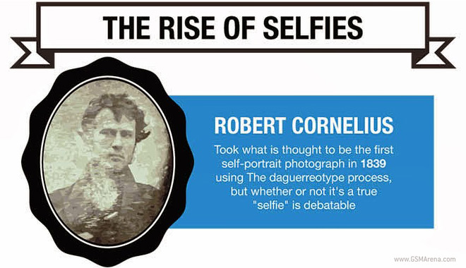 Sony Tells The History Of The Selfie Self Promotion Since