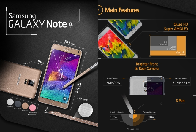 Samsung Galaxy Note 4 Specs Galaxy Note 4 Specs
