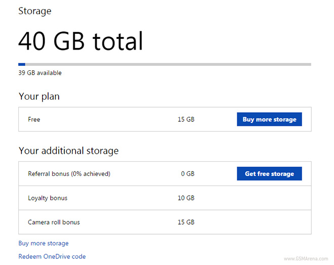 Microsoft gives additional 15GB OneDrive storage for ...