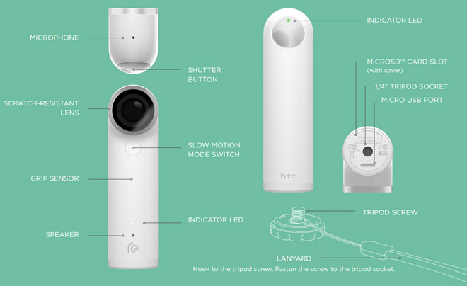 HTC Re Camera price in Pakistan, HTC in Pakistan at Symbios.PK