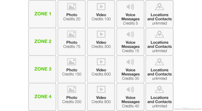 Meet WhatSim - a globe-trotting SIM for WhatsApp messaging.