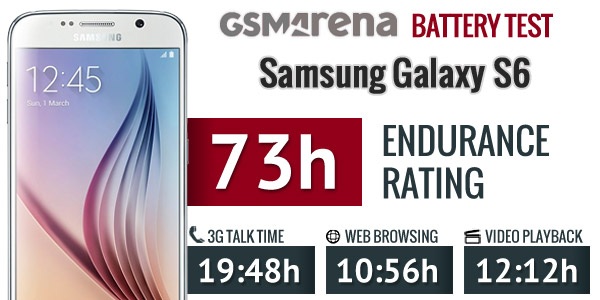 samsung galaxy s edge battery life tests