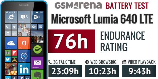 Đánh giá chi tiết Lumia 650: Tốt nhưng vẫn chưa đủ Gsmarena_002