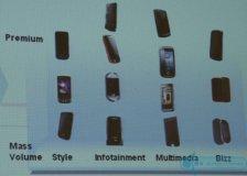 Thirteen new touchscreen phones from Samsung