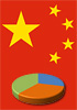 China was biggest smartphone market by shipment volume in Q3 - read the full text