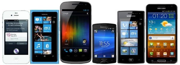 Ideal smartphone screen size is 4 - 4.5 inches, study shows ...