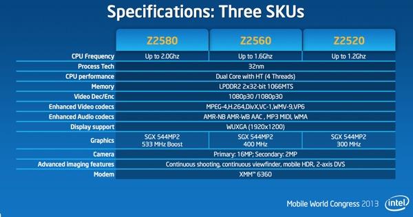 Specs Intel Processors