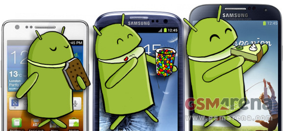 ... to end their life cycle with at Android 4.2.2 Jelly Bean are