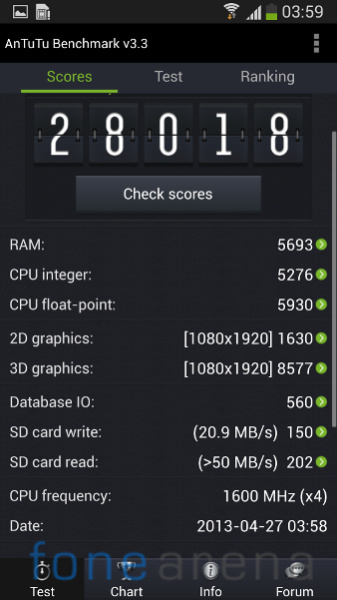 Galaxy S4 Exynos Benchmark