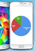 First week Galaxy S5 sales account for 0.7% of all Androids