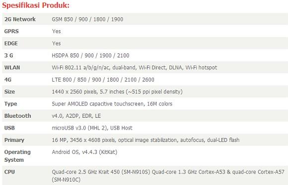 مشخصات فنی Galaxy Note 4