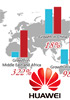 Huawei hits 16.8 million shipments in Q3 this year