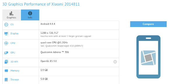gsmarena 001 Xiaomi could be working on a low end 9.2 inch tablet