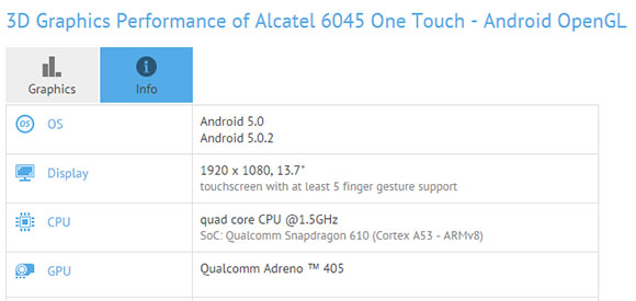 Yeni akıllı telefon Alcatel 6045'in özellikleri belli oldu! 2