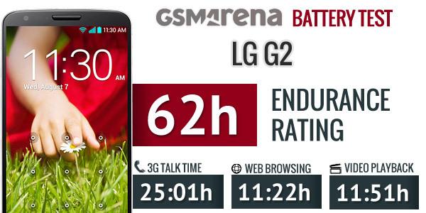 http://cdn.gsmarena.com/vv/reviewsimg/lg-g2/review/lg-g2-battery-score.jpg