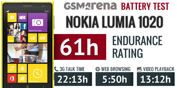 Nokia Lumia 1020 battery life