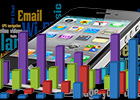 Mobile phone usage report 2011: The things you do - read the full text
