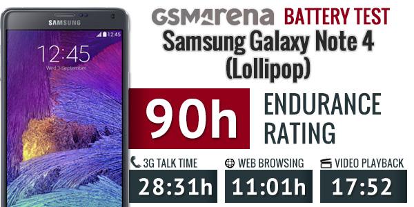 Samsung Galaxy Note 4 (Lollipop)