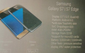 Samsung Galaxy S7 and S7 edge brochure reveals all, March 11 launch