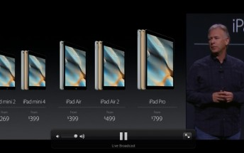 Here's the updated Apple iPad lineup pricing