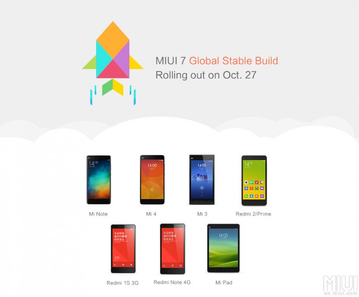MIUI 7 global stable ROMs now available for download