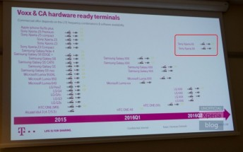 T-Mobile Poland reveals Samsung, LG, Sony, Microsoft, and HTC's  plans for H1 2016