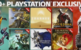 Sony PS4 users get access to another 40+ PS3 titles on Playstation Now