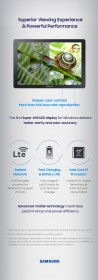 Samsung Galaxy TabPro S infographic