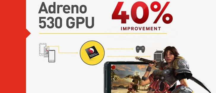 Adreno 530 (Snapdragon 820 GPU) benchmarked, competition crushed - GSMArena  blog