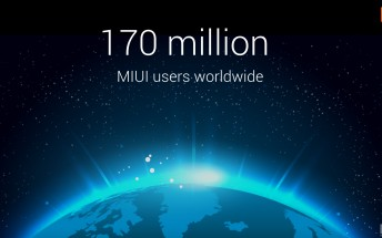 Xiaomi MIUI now boasts over 170 million users worldwide