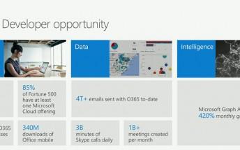 Microsoft Office now has 1.2 billion users, 340 million mobile app downloads