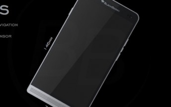 Two upcoming Android-powered BlackBerry devices get pictured