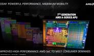 "AMD just announced its ""Bristol Ridge"" and ""Stoney Ridge"" 7th Generation APUs"