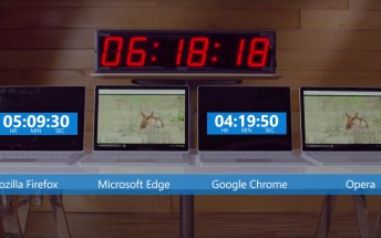 Microsoft boasts about battery life on Edge browser VS other top browsers
