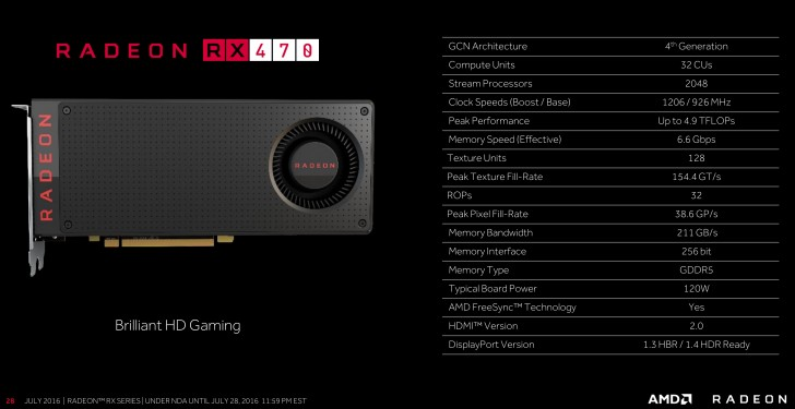 AMD announces Radeon RX 470 and RX 460 - GSMArena blog