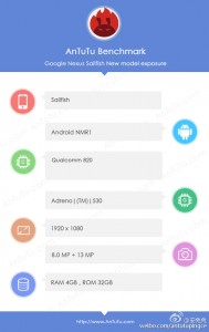 Nexus 5P (Sailfish) report card from AnTuTu