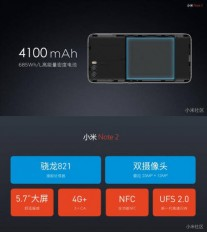 4,100mAh battery with QC 3.0