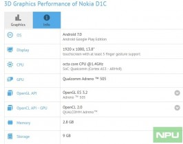 Nokia D1C specs as detected by GFX Bench