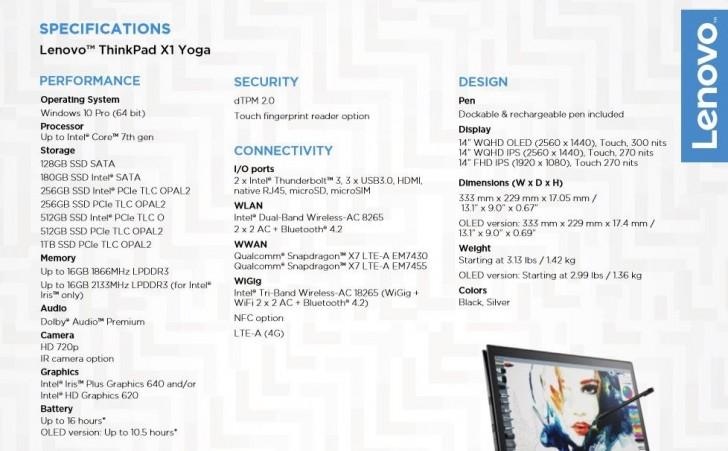 Lenovo Announces New Laptops At Ces 2017 Gsmarena Blog