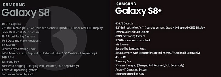 Samsung Galaxy S8 & S8 Plus Finally Leaks - Compare Specs