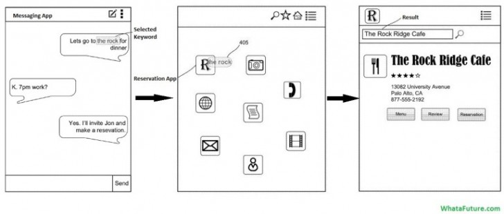 Google patents smart drag and drop for Android - GSMArena